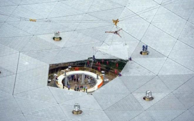 FAST Telescope China