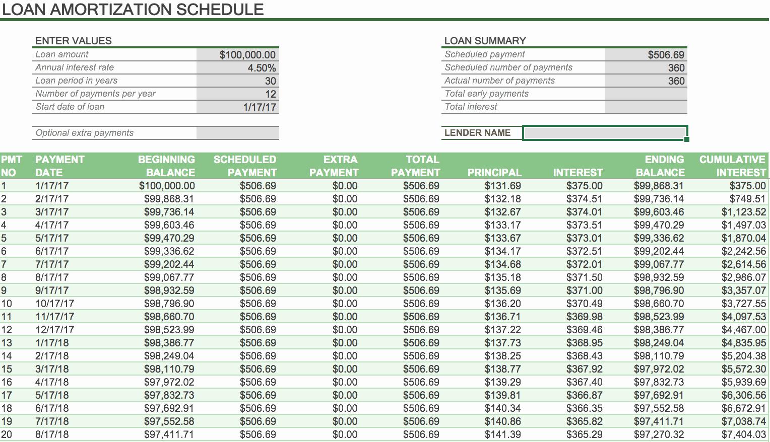 50 Mortgage Interest Amortization Schedule Excel