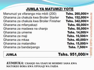 chicken management swahili 023 300x225 - Ufugaji wa kuku kwa njia ya kisasa