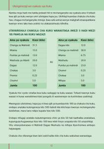 kutengeneza vyakula 012 - Utengenezaji wa vyakula vya kuku kuanzia vifaranga hadi wakubwa