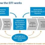 EITI Implementation in Uganda – Progress Report