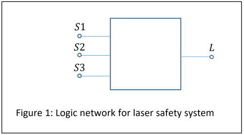 small resolution of figure 1 logic network for laser safety system click to expand