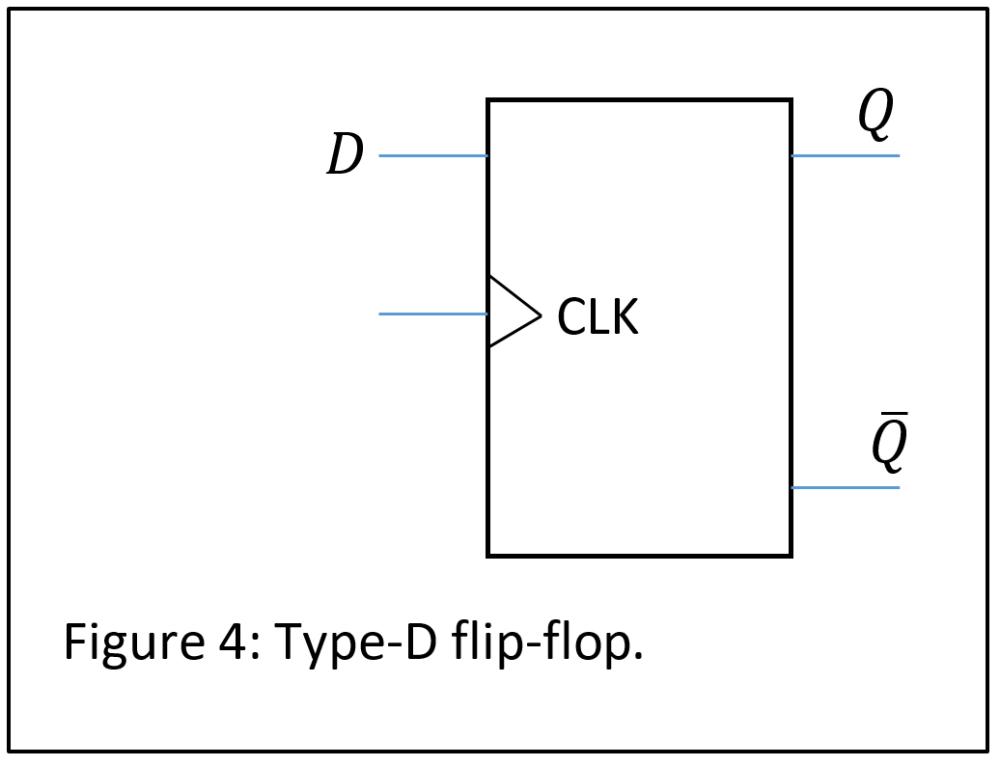 medium resolution of circuit symbol figure 4 type d flip flop click to expand