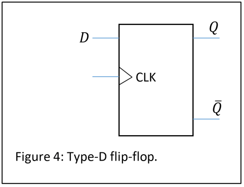 small resolution of circuit symbol figure 4 type d flip flop click to expand