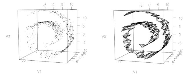 Laplacian Regularized Least Squares