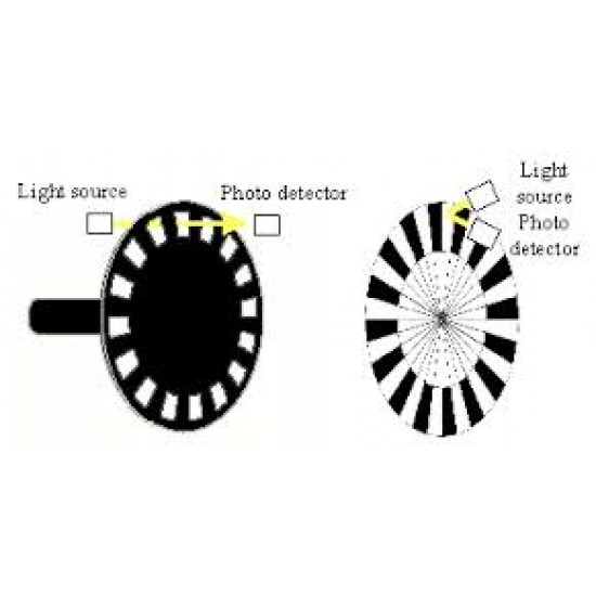Shaft Encoder Wheel| UGE Electronics Egypt