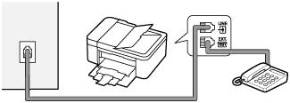 Canon : Inkjet 설명서 : E4200 series : 전화선 연결하기