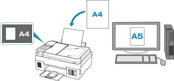 Canon : Inkjet Manuals : G4010 series : Paper Settings