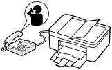 Canon : Manuels Inkjet : TR4500 series : Réception de fax