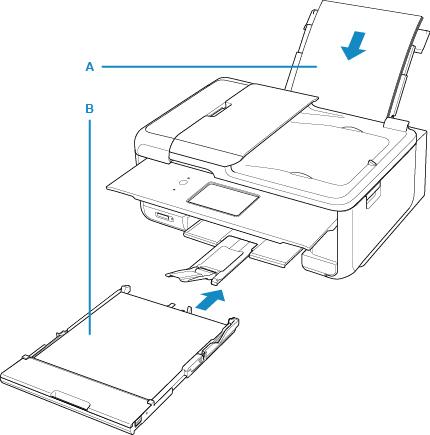 Canon : Manuales de PIXMA : TR8500 series : Fuentes de papel