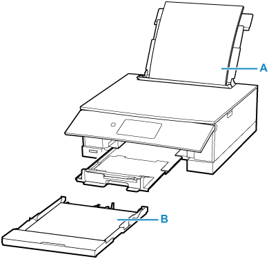 Canon : Manuales de PIXMA : TS8300 series : Fuentes de papel