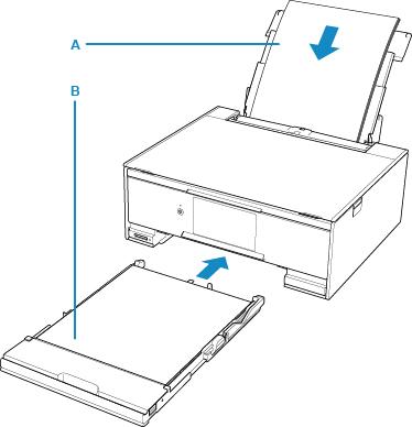 Canon : Manuales de PIXMA : TS9100 series : Fuentes de papel