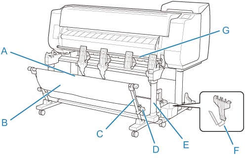 Canon : imagePROGRAF Manuals : TX-3000 : Parts of the Stacker