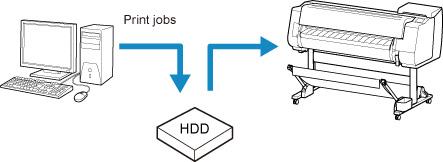 Canon : imagePROGRAF Manuals : TX-4000 : Saving Print Jobs