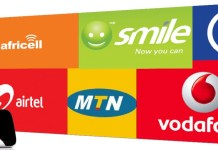 share data bundles