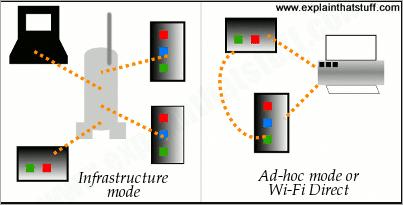 wifi direct windows 10