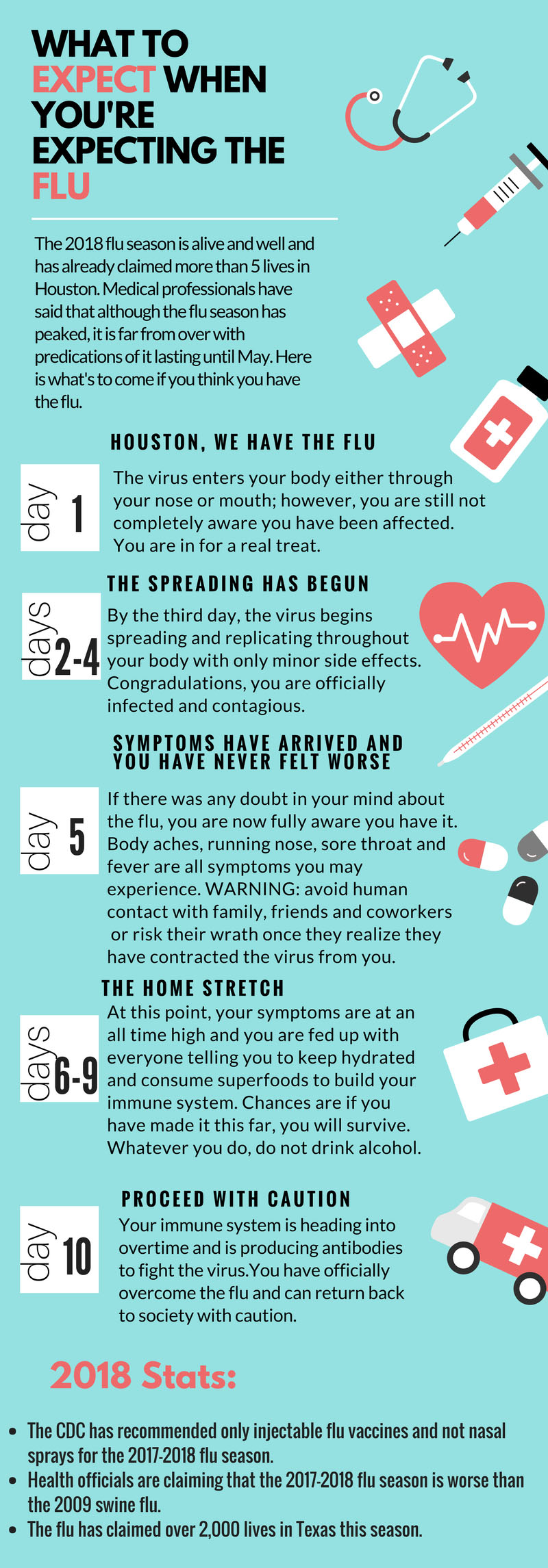 INFOGRAPHIC: What to expect when expecting the flu – UHCL The Signal