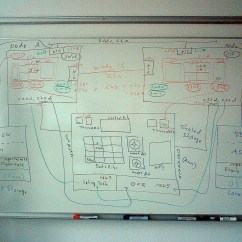 Oracle Database 11g Architecture Diagram With Explanation Block Mountains Rac From My Classroom Whiteboard Uwe Hesse