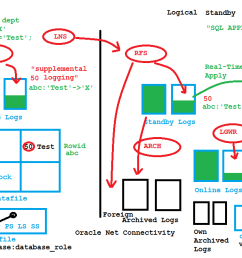 block diagram v logical architecture [ 1234 x 655 Pixel ]
