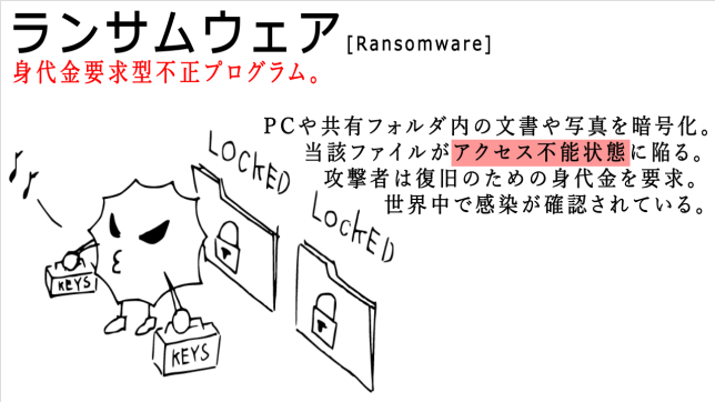 video-ransomware