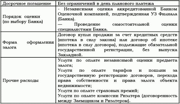русфинанс подать заявку онлайн