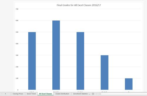 small resolution of 4.1.2 Choosing a Chart Type: Column Charts – Excel For Decision Making