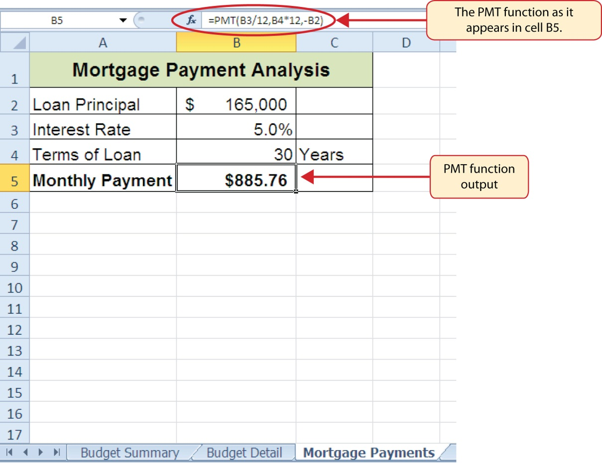 9 1 The Pmt Payment Function For Loans Excel For