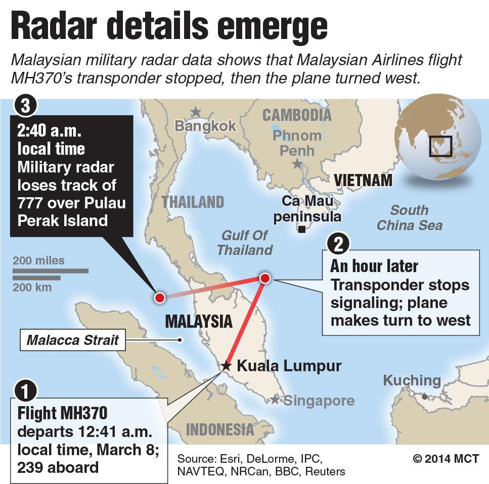 Malaysian Airlines plane lost in Vietnam