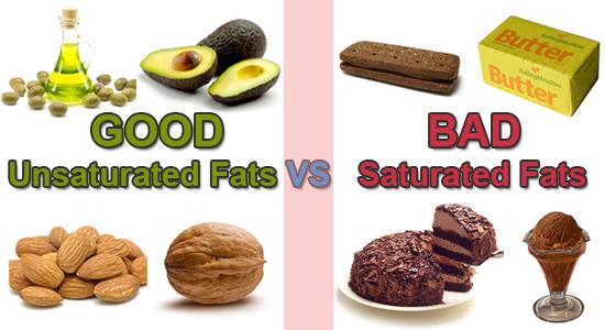 #saturated fats | MostlyUhuru