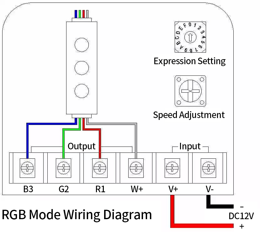 RGB Mode Wiring Diagram