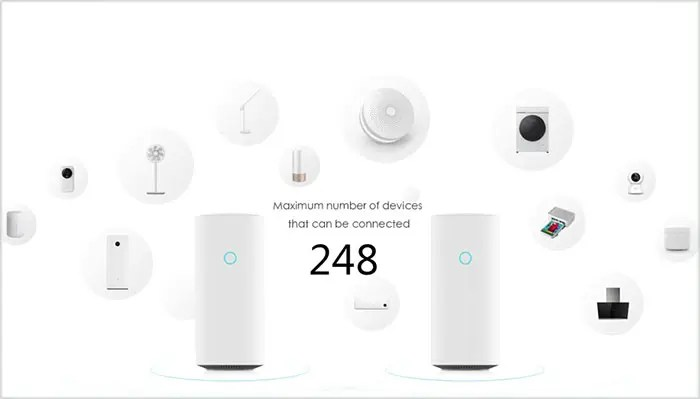 stable connection of up to 248 devices