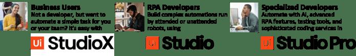 uipath studio studiox studio pro editions