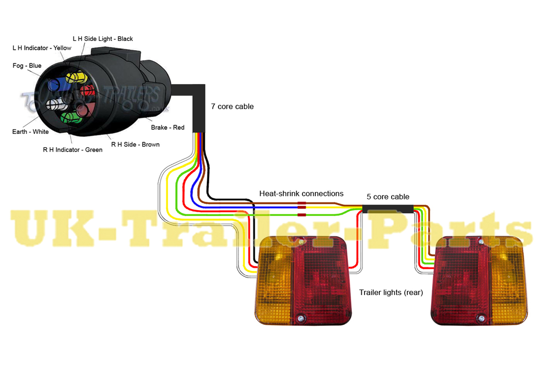 Wiring Diagram For Trailer Plug 5 Core