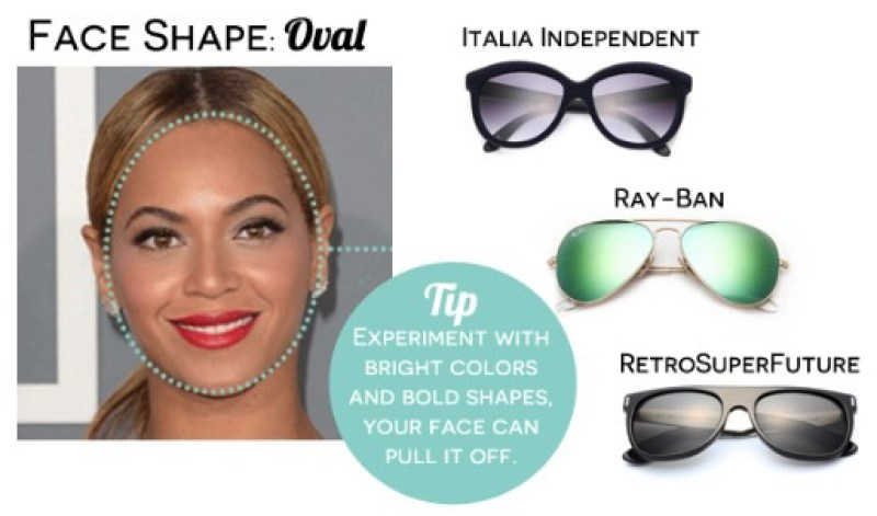 Don't Speculate: The Right Frames for Your Face