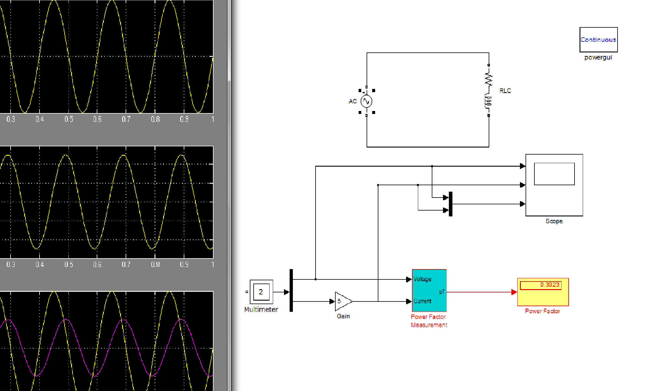 By Measuring Power Current And Voltage Power Factor Can Be Calculated