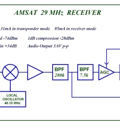 amsat uk 29 mhz receiver block diagram [ 2144 x 1329 Pixel ]