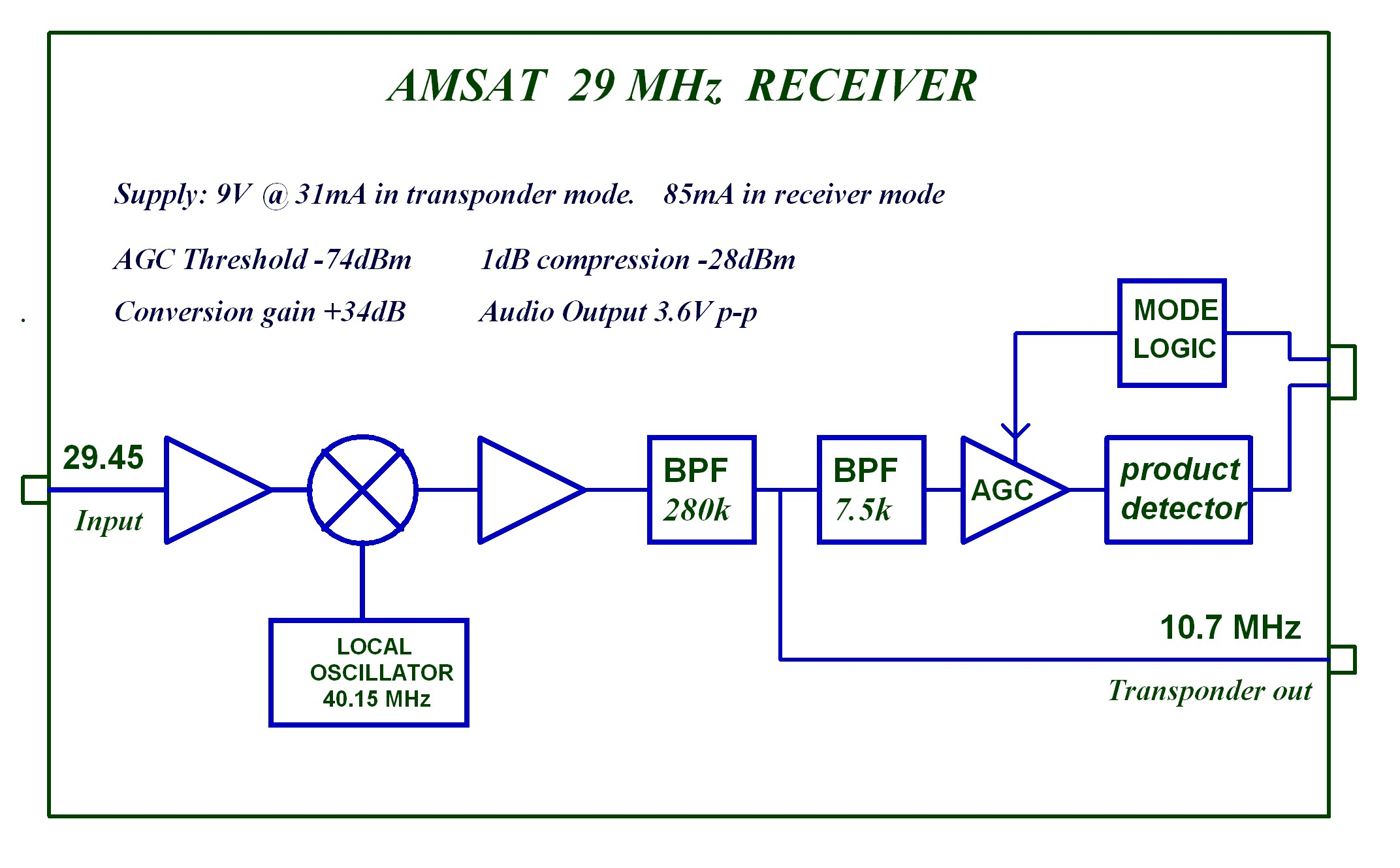 mass airflow receiver circuit brain stem diagram labeled g0mrf 29 45 mhz project amsat uk