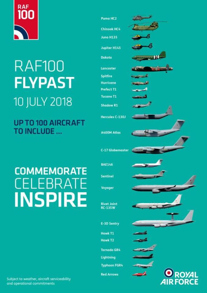 raf100-aircraft