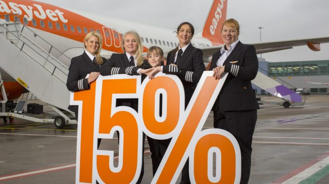 Easyjet hits 15% milestone on female pilot recruitment (Image: Easyjet)