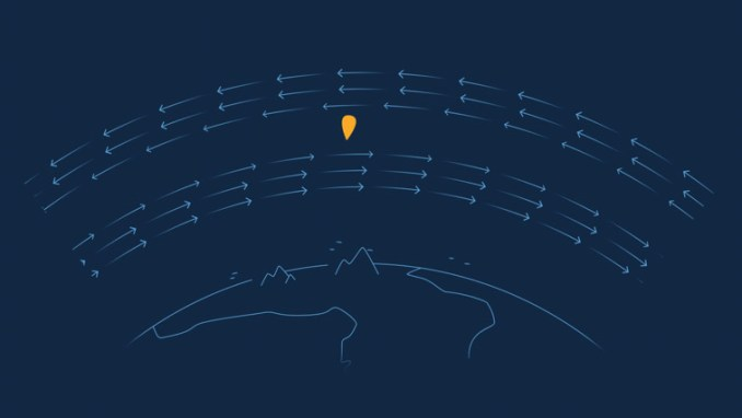 Diagram showing Project Loon Balloon (Source: Loon)