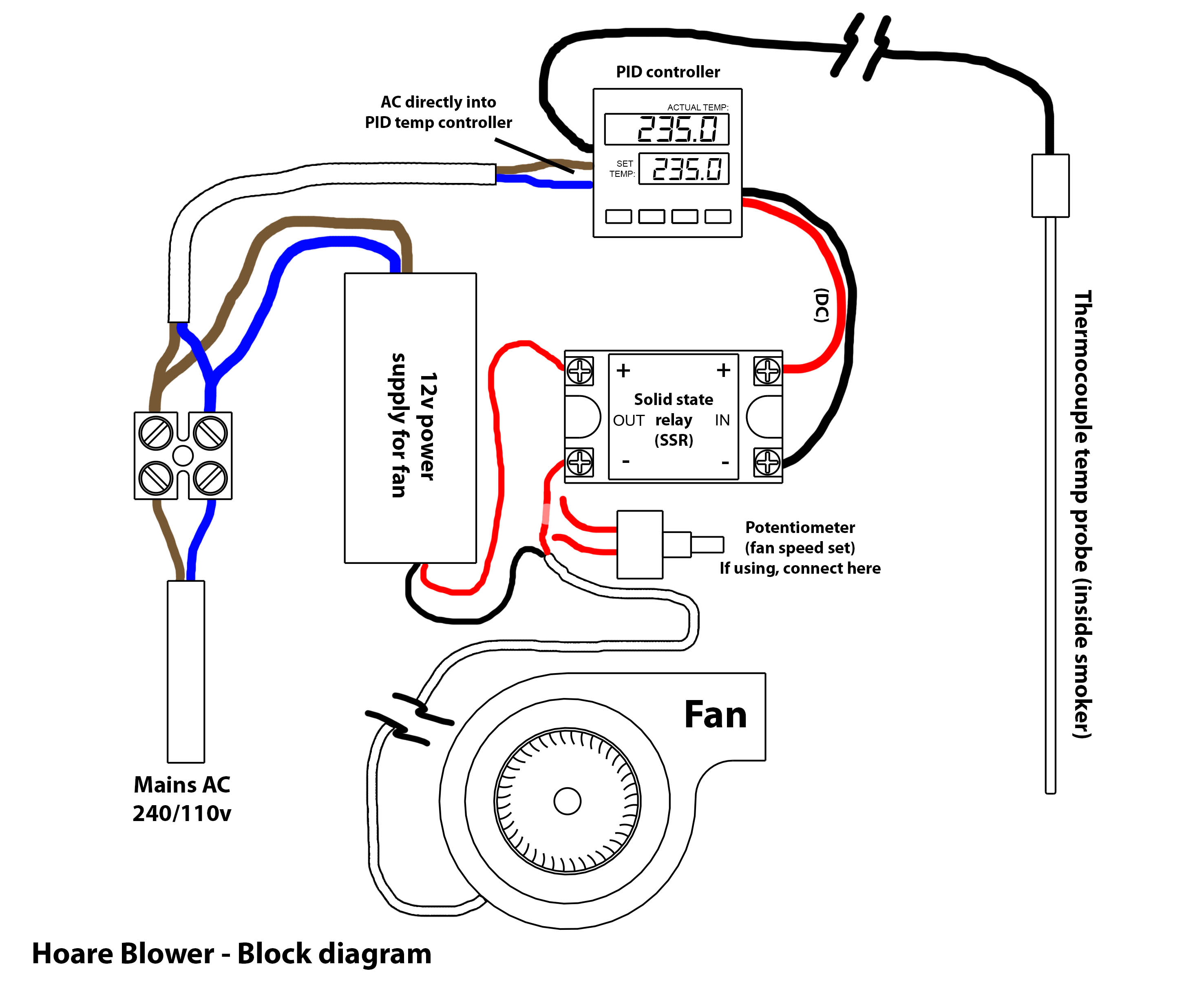 electric smoker wiring diagram