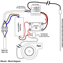 Pid Temperature Controller Kit Wiring Diagram 5 Pin Relay Air Horn Build Your Own Digital Forced Draft Smoker Uk
