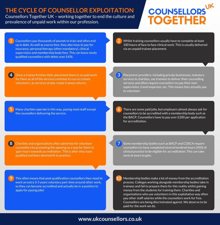 cycle_of_counsellor_exploitation