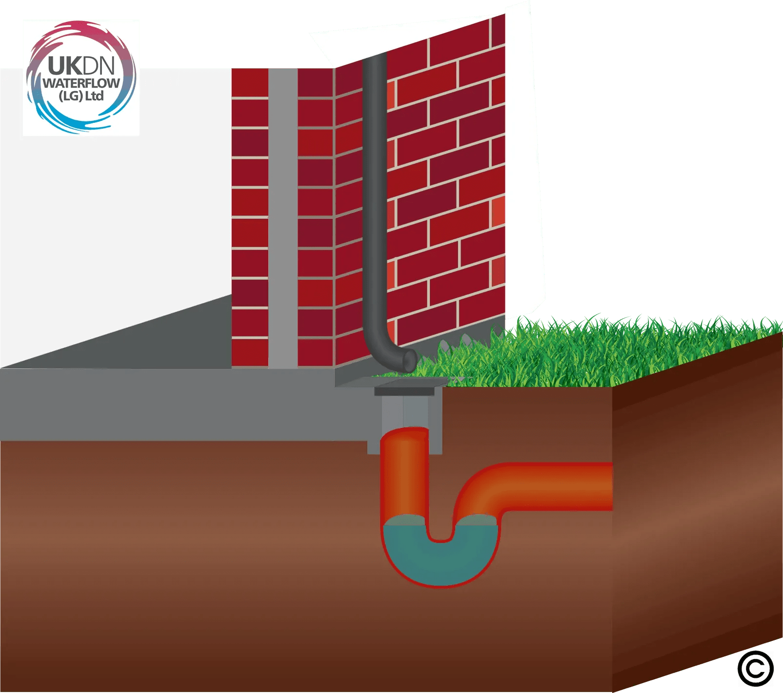 What is a P Trap Gully  Help  Advice  UKDN Waterflow LG