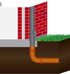 how does a soil vent pipe work  [ 1605 x 1422 Pixel ]
