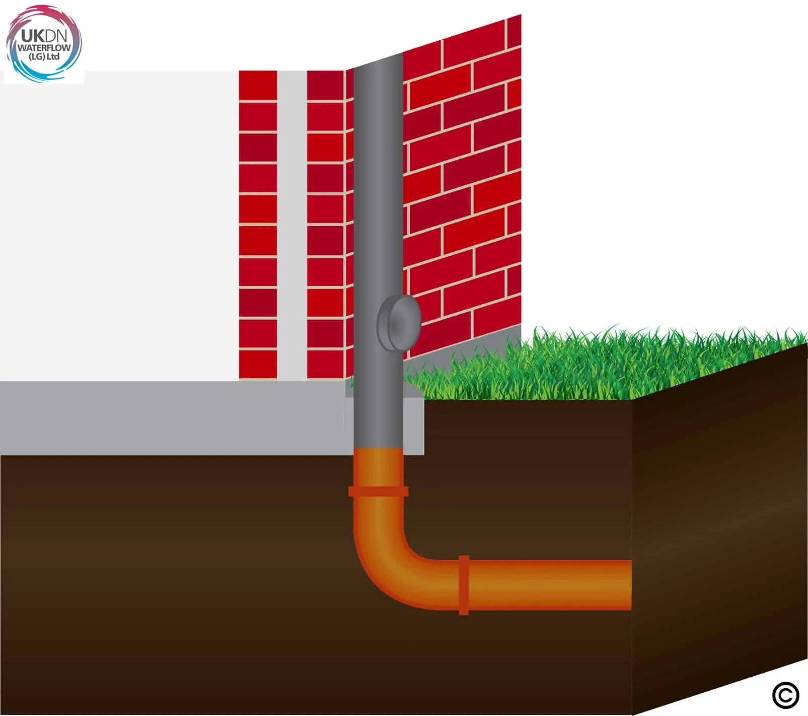 hight resolution of how does a soil vent pipe work
