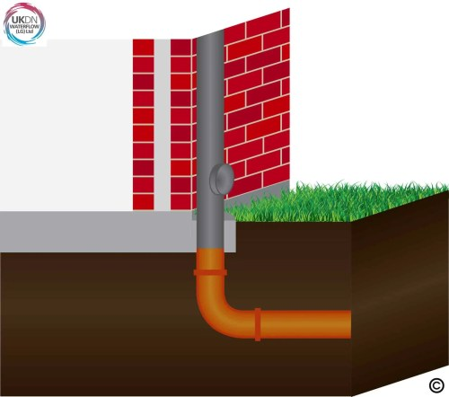 small resolution of how does a soil vent pipe work