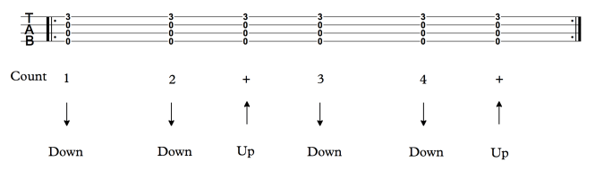 Attractive Ukulele Chords Three Little Birds Pattern - Chord Sites ...