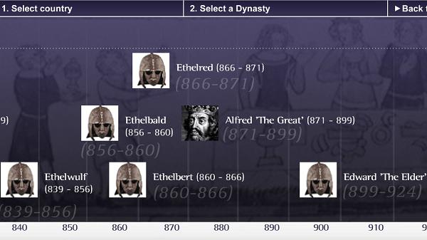 Royal Timeline