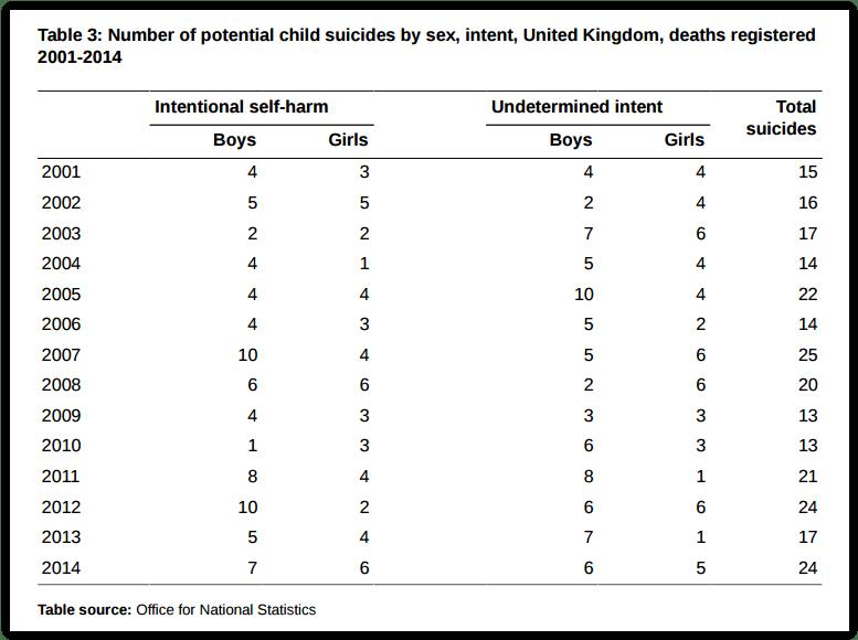 Suicide_Stats
